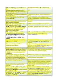 ECONOMIA DEGLI INTERMEDIARI FINANZIARI TEST(3).pdf