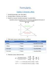 Formulario microeconomia