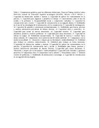 Normas APA para tesis