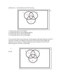 diagramas de Venn Euler