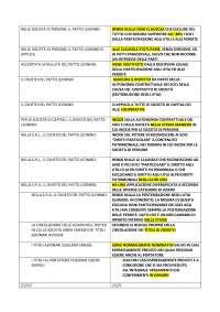 Diritto Commerciale PDF