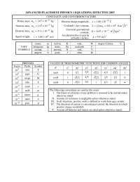 AP Physics 1 Equations Sheet