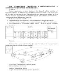 Контрольная работа № 2 по дисциплине «Методы оптимизации»