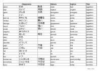 lingua  Giapponese tradizionario