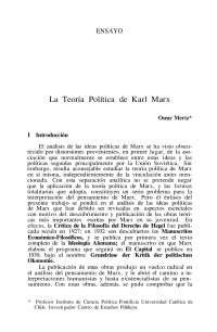 Teoría Política de Karl Marx