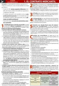 Esquemas Derecho Mercantil II