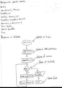 elaborato sistemi di elaborazioni delle informazioni