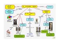 mappa storia dell'arte