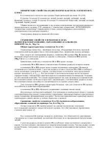 S-блок периодической системы элементов Менделеева