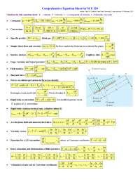 Comprehensive_Equation_sheet_ME320_COLOR