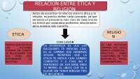 etica y deontologia- consentimiento informado