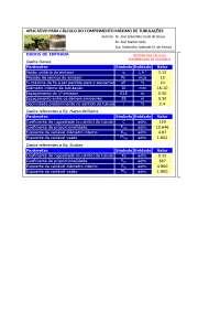 Agronomia Excel aplicado