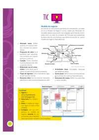 Modelo canvas que sirve para realizar un plan de negocios muy básico