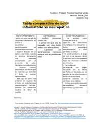 Fisiologia Dolor Neuropatico - Docsity
