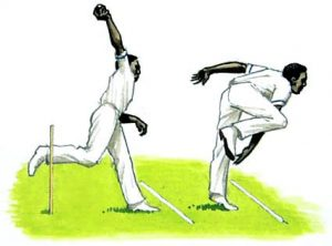 Swing Bowling, Death Bowling and some of the best bowlers illustrated through Infographics
