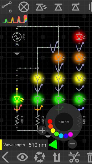Every Circuit