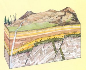 Geological Principles of Relative Chronology explained with the help of GIFs