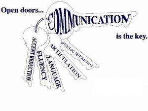 Communication Skills: A Handy Tool