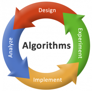 5 Algorithms that have wide Applications in Industry