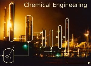 Chemical Engineering Aspects – A Visual Explanation through GIFs