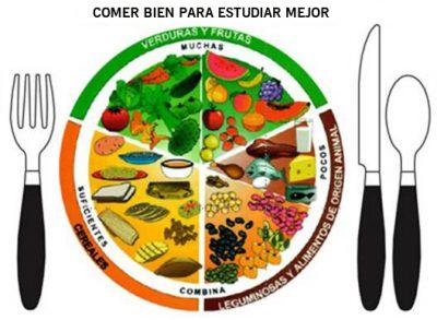 Alimentos para estudiar: comer bien para estudiar mejor
