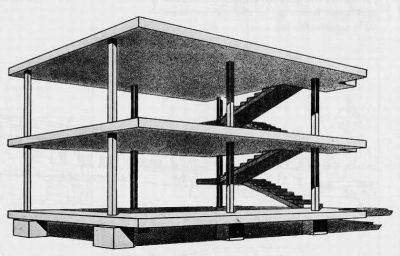 5 principios de la arquitectura que todo estudiante debe saber