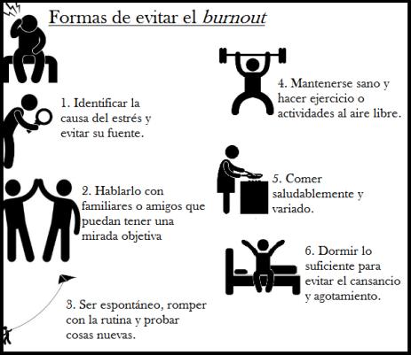 Formas de evitar el burnout